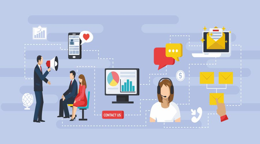 customer relationship management meaning & importance