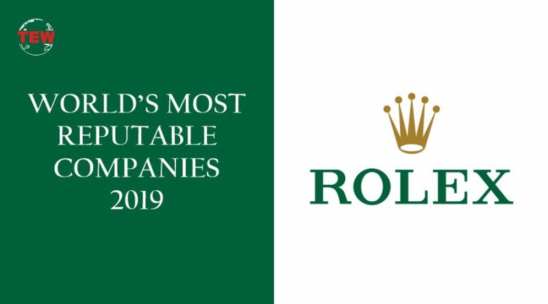 World's Most Reputable Companies 2019