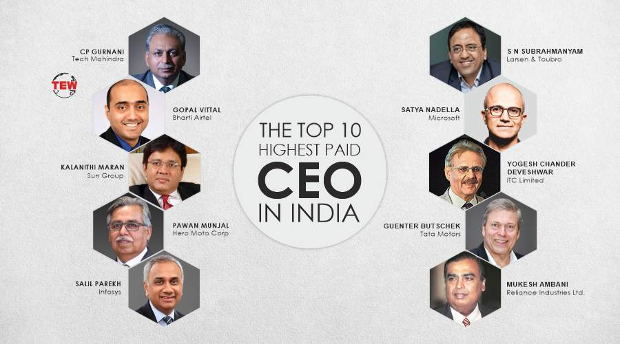 Top 10 Highest Paid CEO in India