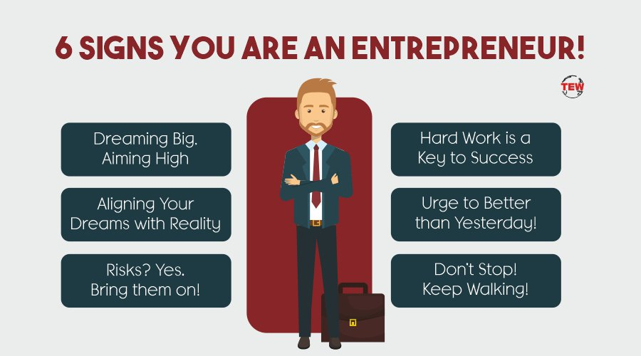 6 signs you are an entrepreneur!