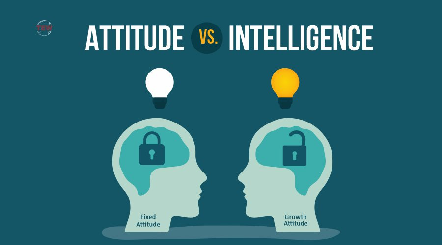 Read more about the article Attitude Vs Intelligence