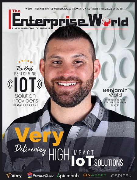 The Best Performing IOT Solution Providers to Watch in 2020- Cover Page- min