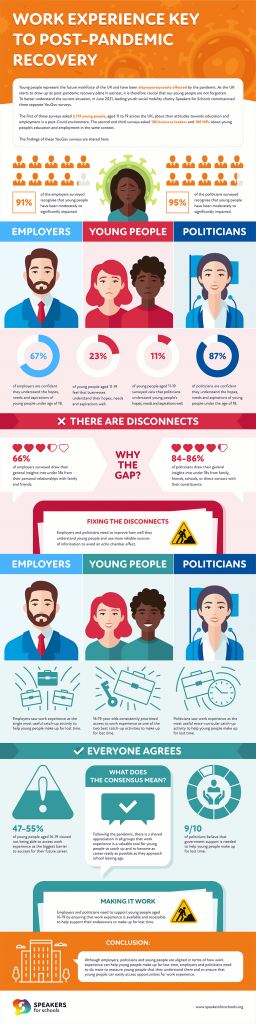 Speakers_for_Schools_2nd_Campaign_Infographic Compressed