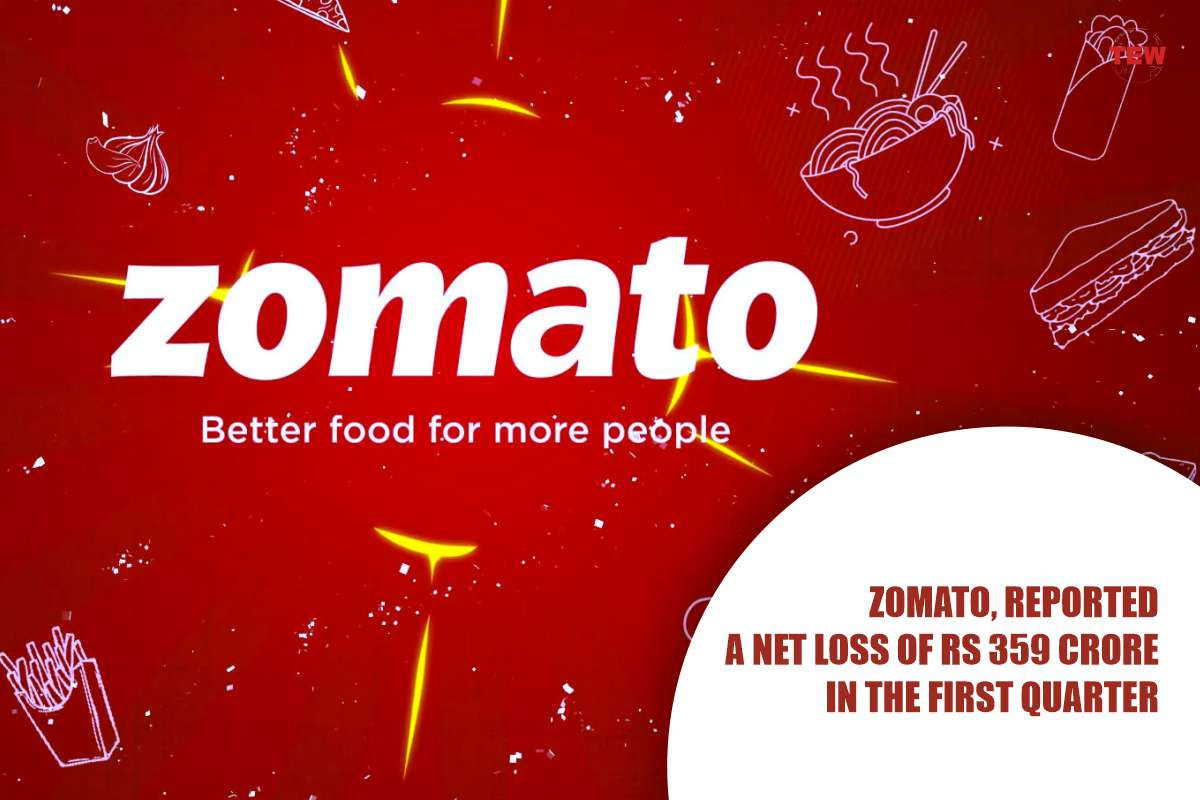 Zomato, reported a net loss of Rs 359 crore in the first quarter
